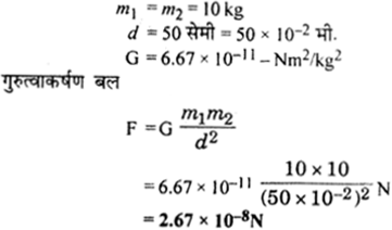 RBSE Solutions for Class 9 Science Chapter 10 गुरुत्वाकर्षण 14