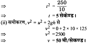 RBSE Solutions for Class 9 Science Chapter 10 गुरुत्वाकर्षण 20