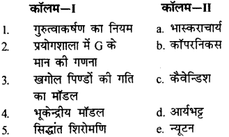 RBSE Solutions for Class 9 Science Chapter 10 गुरुत्वाकर्षण 22