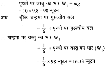 RBSE Solutions for Class 9 Science Chapter 10 गुरुत्वाकर्षण 28