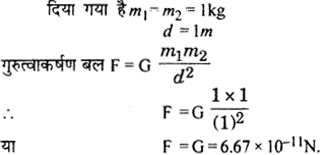 RBSE Solutions for Class 9 Science Chapter 10 गुरुत्वाकर्षण 8