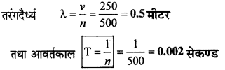 RBSE Solutions for Class 9 Science Chapter 11 ध्वनि 15