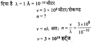 RBSE Solutions for Class 9 Science Chapter 11 ध्वनि 18