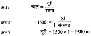 RBSE Solutions for Class 9 Science Chapter 11 ध्वनि 28
