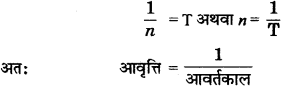 RBSE Solutions for Class 9 Science Chapter 11 ध्वनि 3