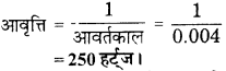 RBSE Solutions for Class 9 Science Chapter 11 ध्वनि 9