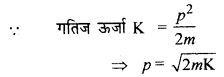 RBSE Solutions for Class 9 ScienceChapter 16 सड़क सुरक्षा 13