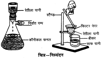 RBSE Solutions for Class 9 Science Chapter 2 पदार्थ की संरचना एवं अणु 11