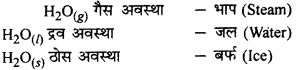 RBSE Solutions for Class 9 Science Chapter 2 पदार्थ की संरचना एवं अणु 9