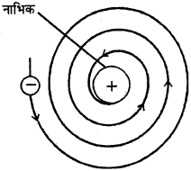 RBSE Solutions for Class 9 Science Chapter 3 परमाणु संरचना 11