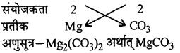RBSE Solutions for Class 9 Science Chapter 4 रासायनिक बंध व रासायनिक समीकरण 10