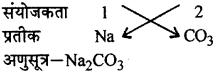 RBSE Solutions for Class 9 Science Chapter 4 रासायनिक बंध व रासायनिक समीकरण 5