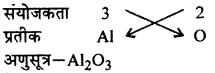 RBSE Solutions for Class 9 Science Chapter 4 रासायनिक बंध व रासायनिक समीकरण 7