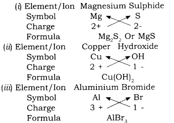 RBSE Solutions for Class 9 Science Chapter 4 Chemical Bond and Chemical Equation 9