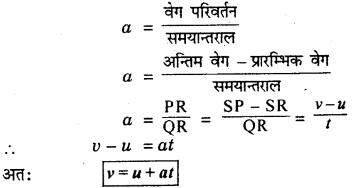 RBSE Solutions for Class 9 Science Chapter 9 बल और गति 18