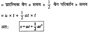 RBSE Solutions for Class 9 Science Chapter 9 बल और गति 19