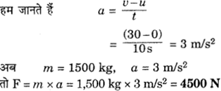 RBSE Solutions for Class 9 Science Chapter 9 बल और गति 48