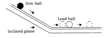 RBSE Solutions for Class 9 Science Chapter 9 Force and Motion 15