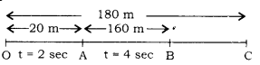RBSE Solutions for Class 9 Science Chapter 9 Force and Motion 22