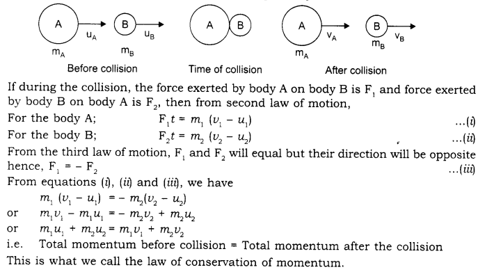 RBSE Solutions for Class 9 Science Chapter 9 Force and Motion 8