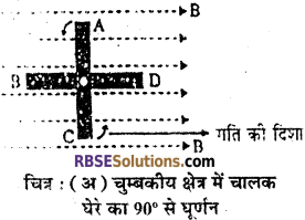RBSE Solutions for Class 10 Science Chapter 10 विद्युत धारा image - 12