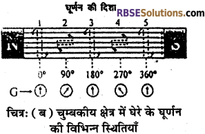 RBSE Solutions for Class 10 Science Chapter 10 विद्युत धारा image - 13