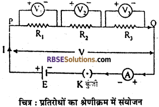 RBSE Solutions for Class 10 Science Chapter 10 विद्युत धारा image - 15
